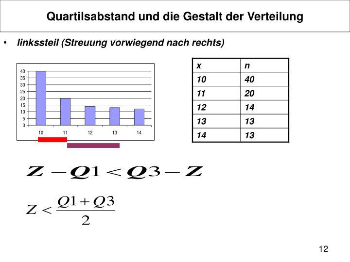 Quartilsabstand und die Gestalt der Verteilung