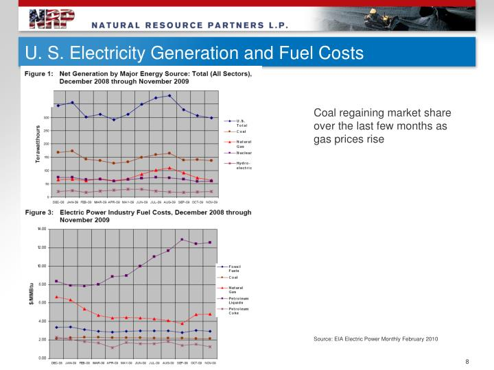 U. S. Electricity Generation and Fuel Costs