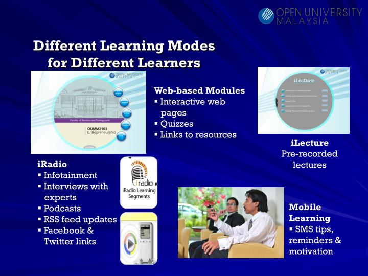Different Learning Modes