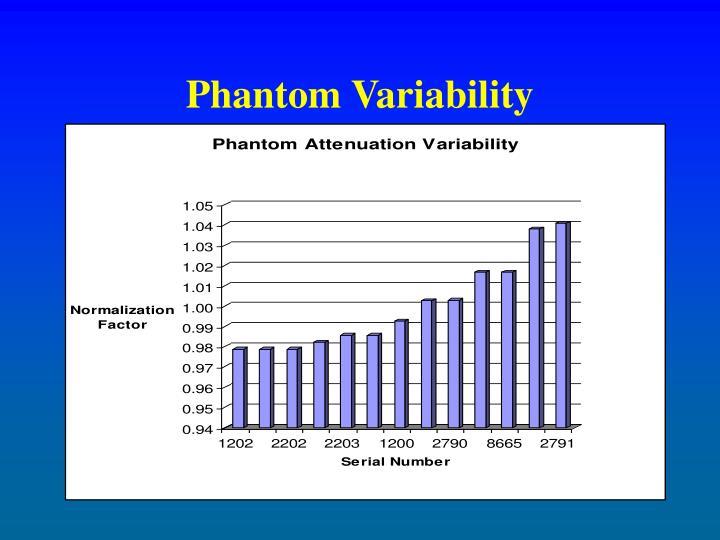 Phantom Variability