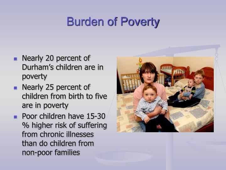 Burden of Poverty