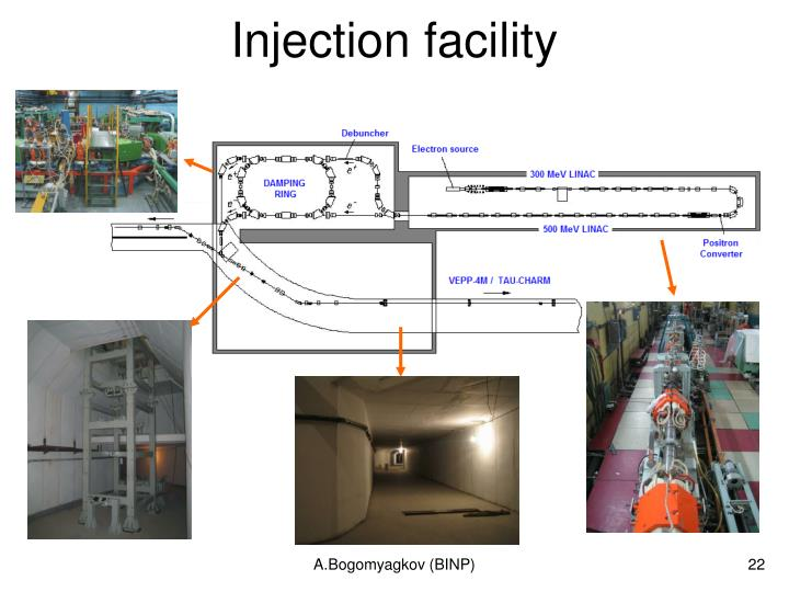 Injection facility