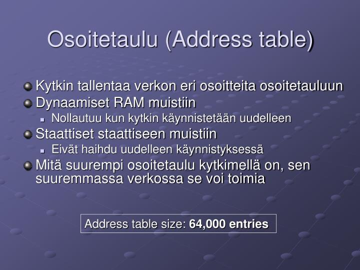 Osoitetaulu (Address table)