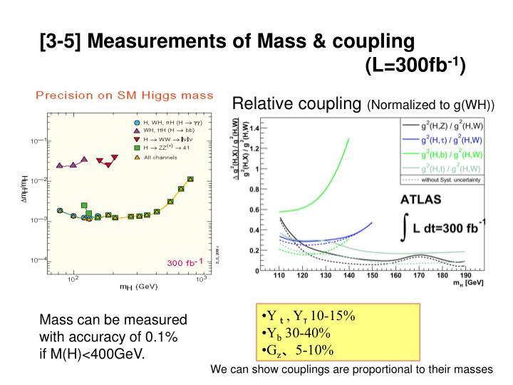 [3-5] Measurements of Mass & coupling