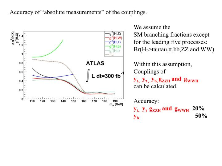 """Accuracy of """"absolute measurements"""" of the couplings."""