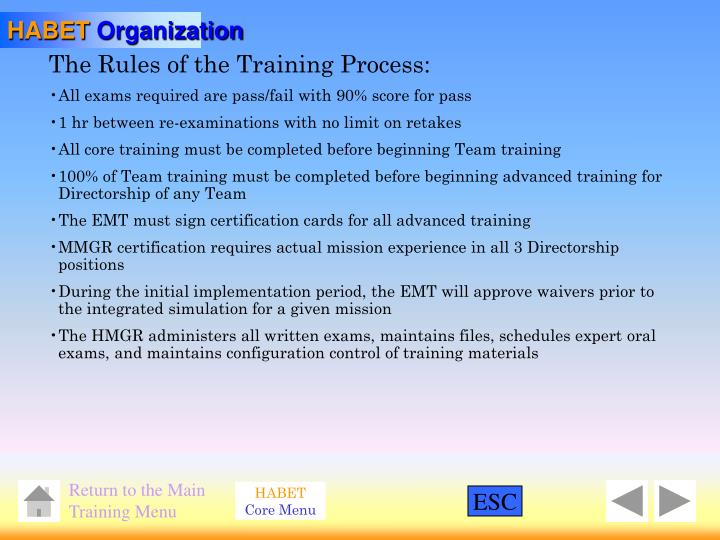 The Rules of the Training Process: