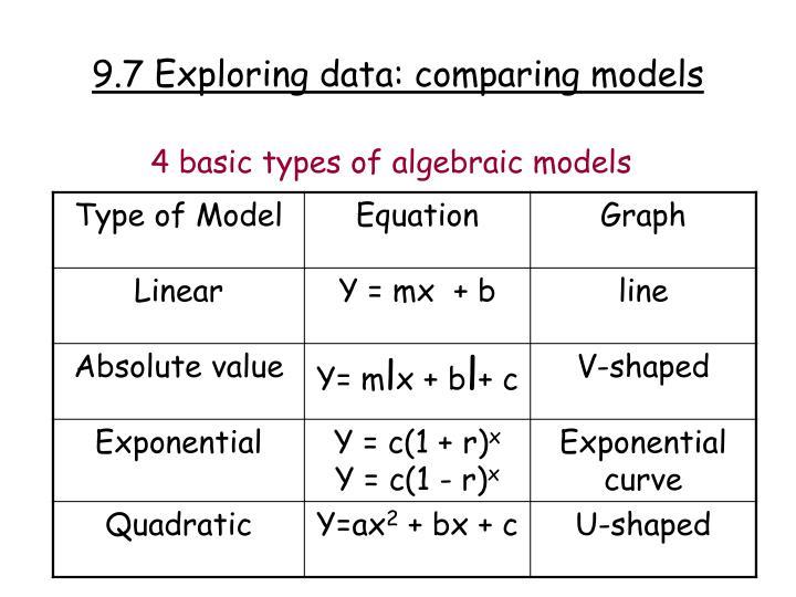 9.7 Exploring data: comparing models
