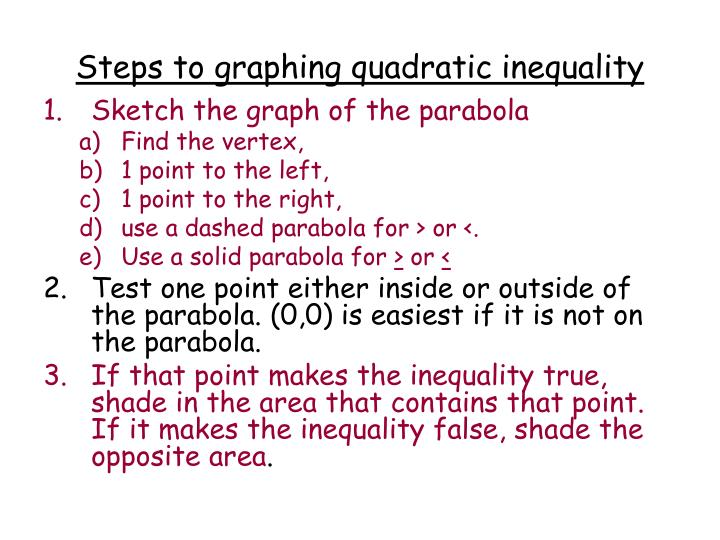 Steps to graphing quadratic inequality