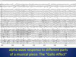alpha wave response to different parts of a musical piece the gallo affect