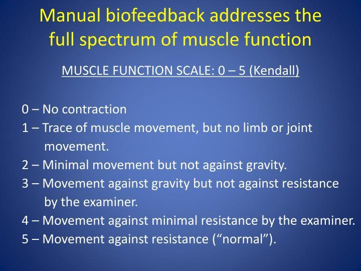 Manual biofeedback addresses the