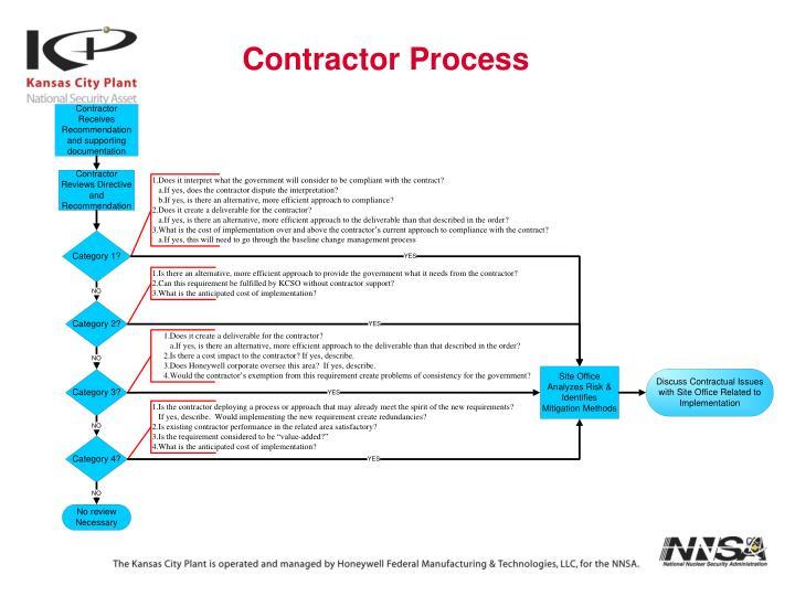 Contractor Process