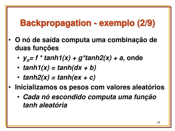 Backpropagation - exemplo (2/9)