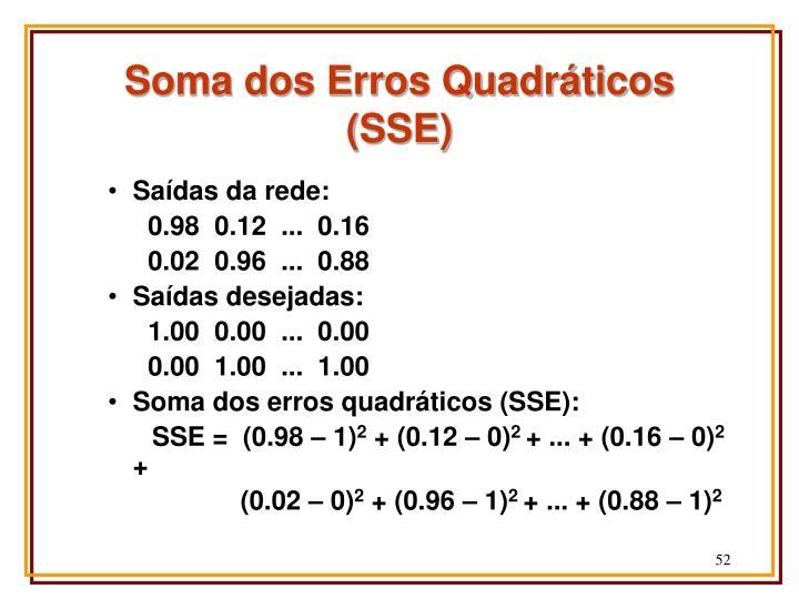 Soma dos Erros Quadráticos (SSE)