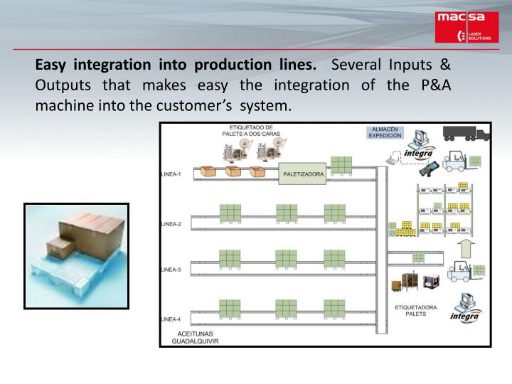 Easy integration into production lines.