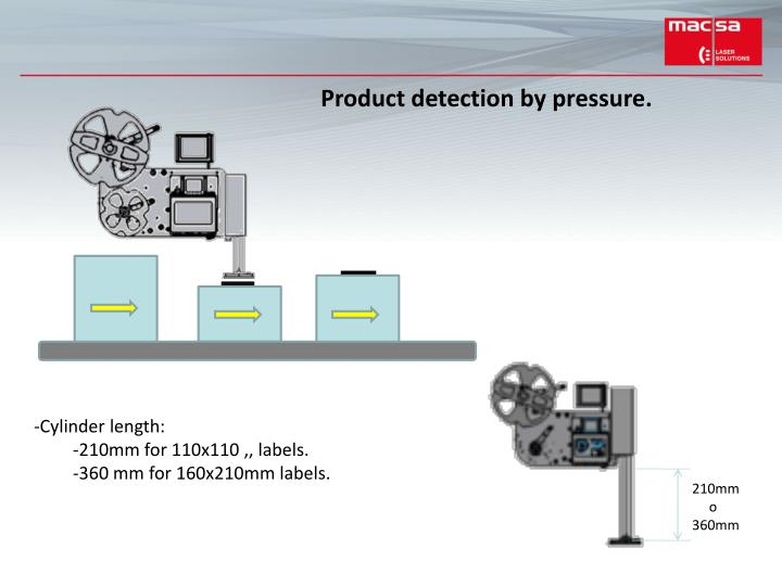 Product detection by pressure.