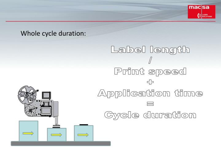 Whole cycle duration: