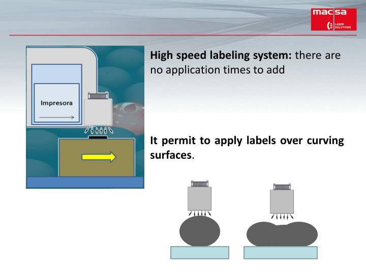 High speed labeling system: