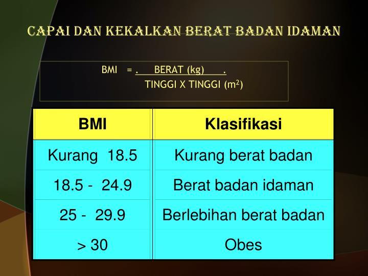 Capai dan kekalkan berat badan idaman