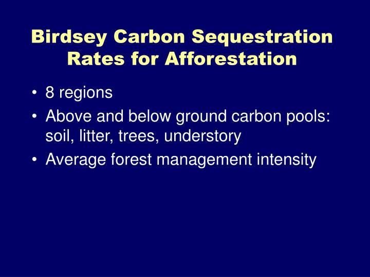 Birdsey Carbon Sequestration Rates for Afforestation
