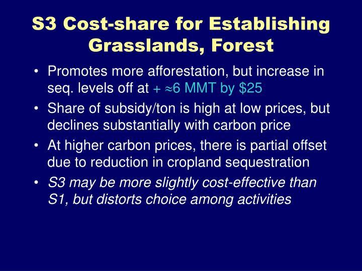 S3 Cost-share for Establishing Grasslands, Forest
