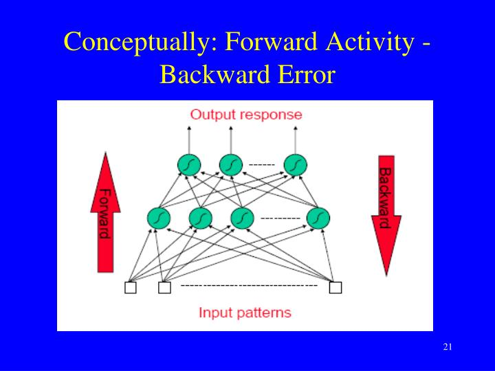Conceptually: Forward Activity -