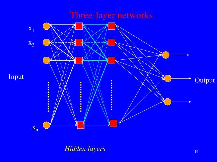 Three-layer networks