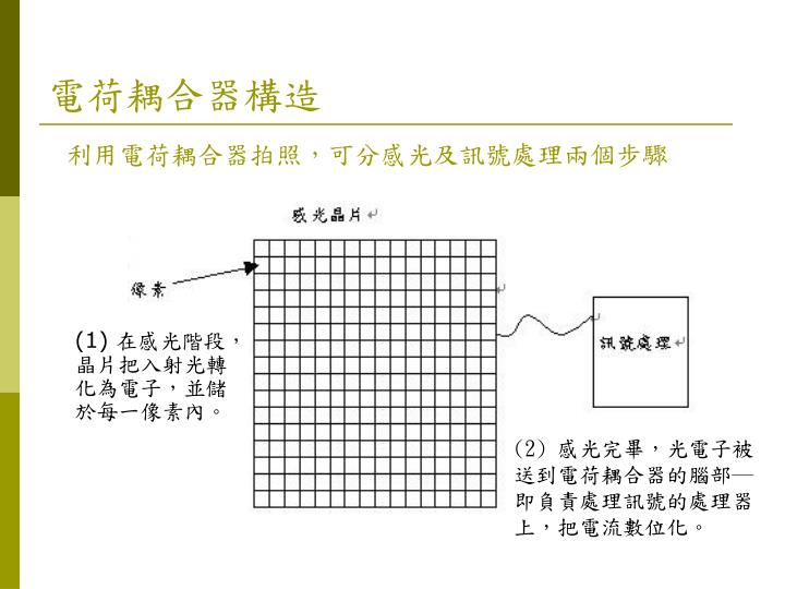 電荷耦合器構造