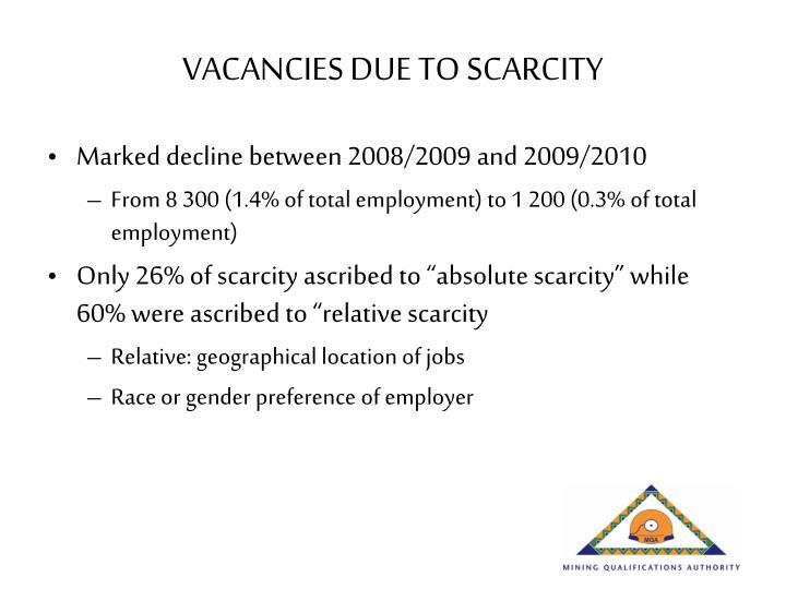 VACANCIES DUE TO SCARCITY