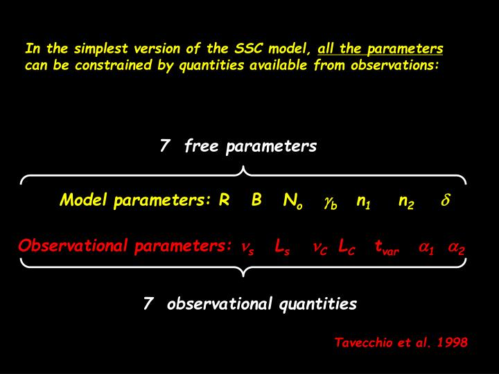 SSC model: constraining the parameters