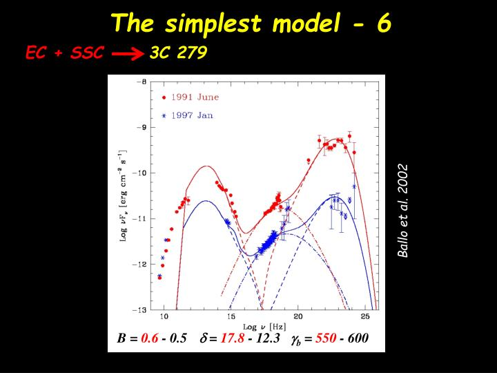 The simplest model - 6