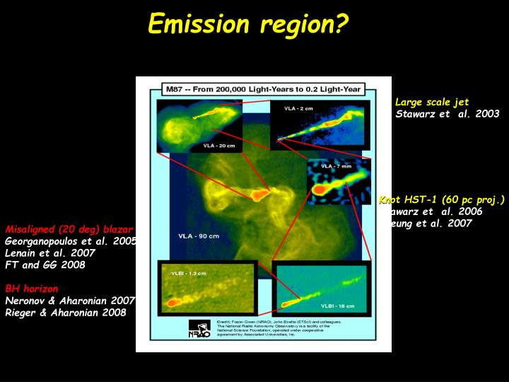Emission region?