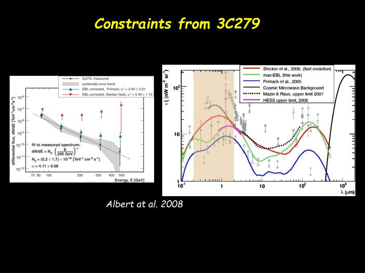 Constraints from 3C279