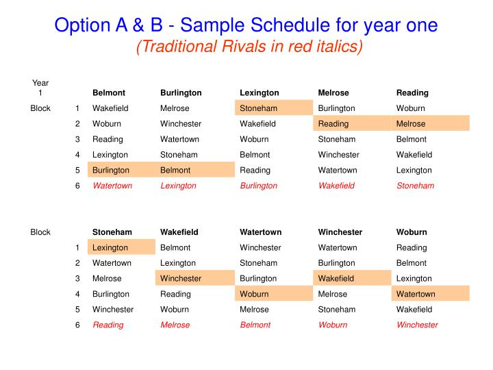 Option A & B - Sample Schedule for year one