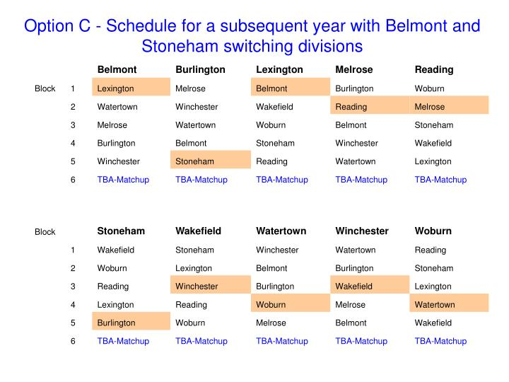 Option C - Schedule for a subsequent year with Belmont and Stoneham switching divisions
