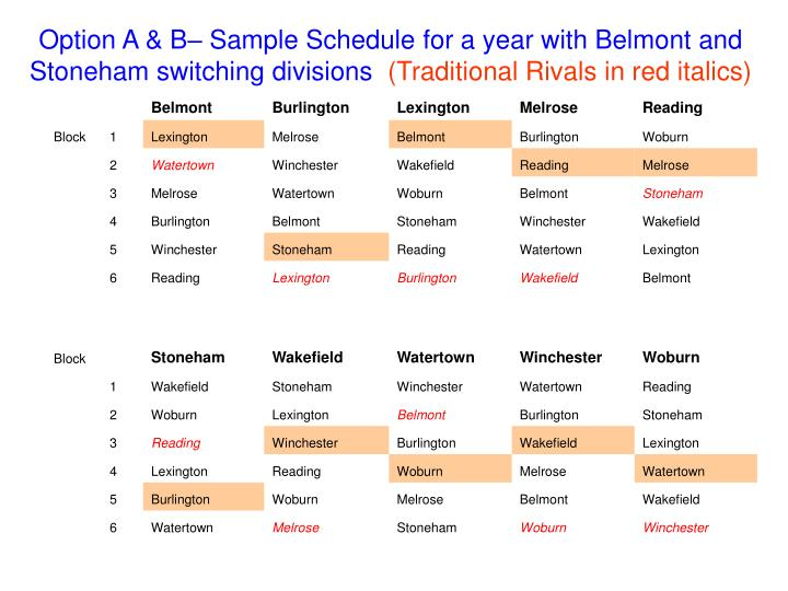 Option A & B– Sample Schedule for a year with Belmont and Stoneham switching divisions