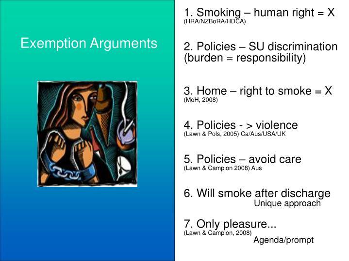 1. Smoking – human right = X