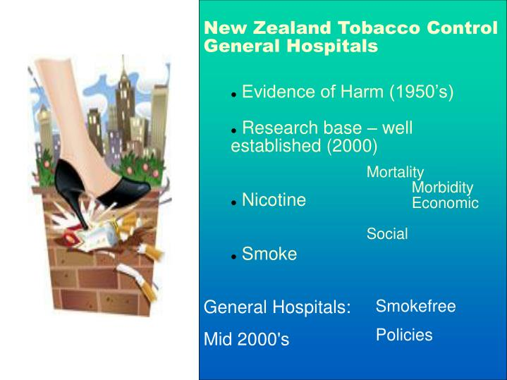 New Zealand Tobacco Control
