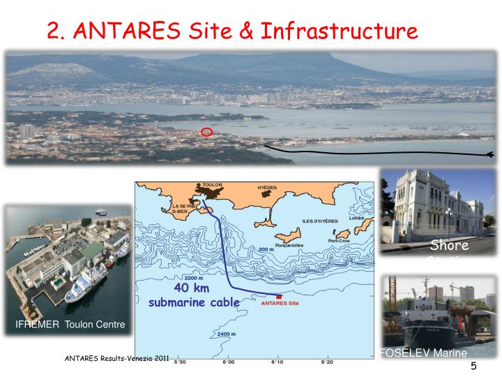 2. ANTARES Site & Infrastructure
