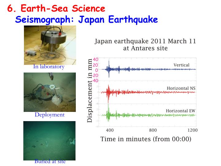 6. Earth-Sea Science