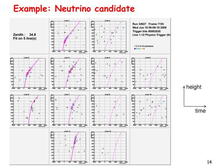Example: Neutrino candidate