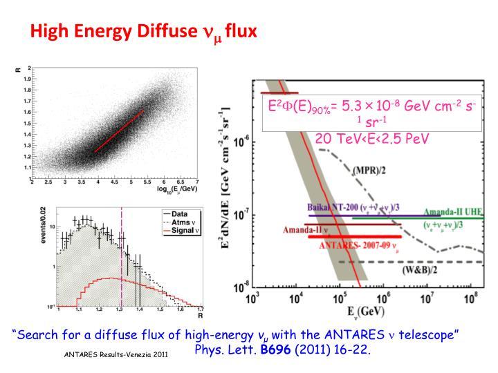 High Energy Diffuse