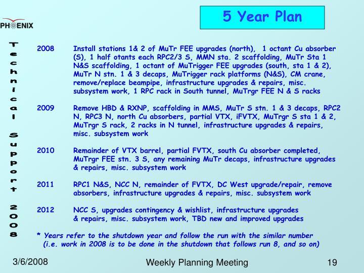 5 Year Plan