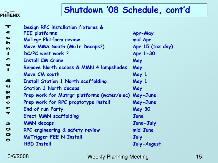 Shutdown '08 Schedule, cont'd