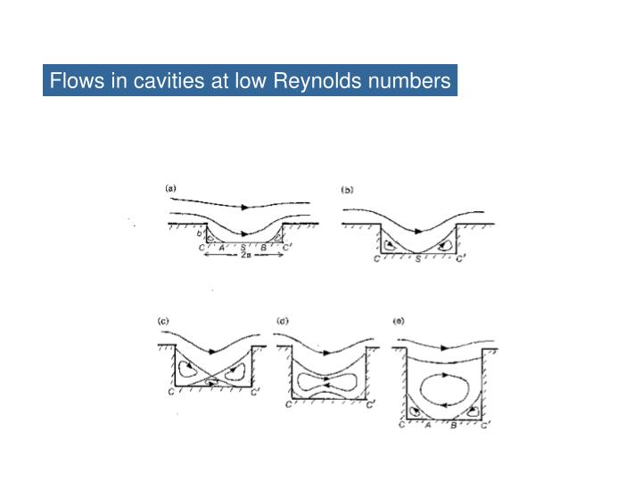 Flows in cavities at low Reynolds numbers