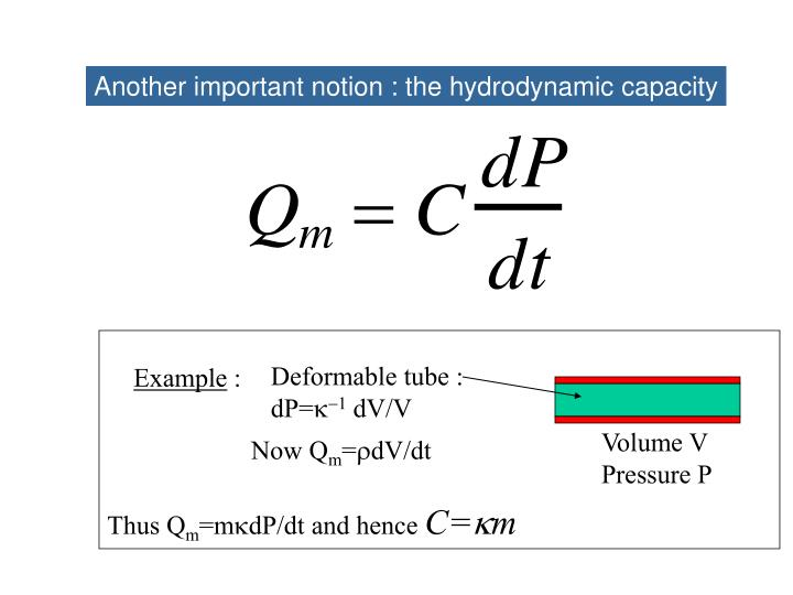 Another important notion : the hydrodynamic capacity