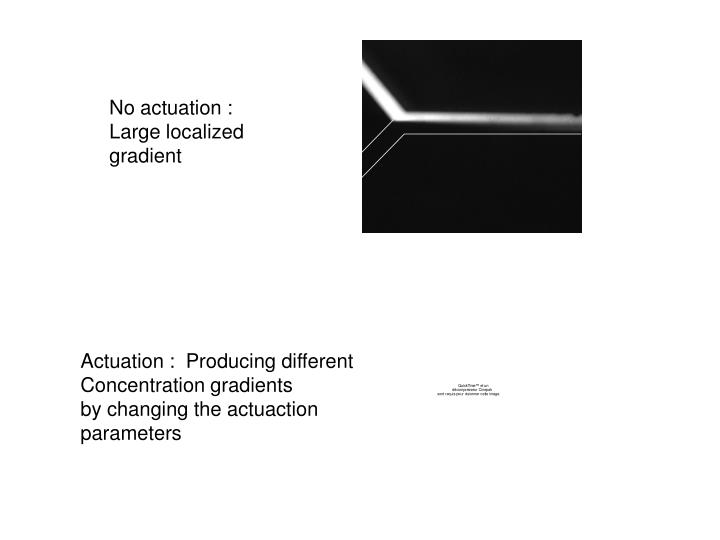 No actuation : Large localized gradient
