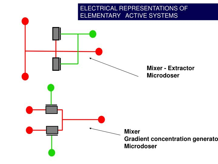 ELECTRICAL REPRESENTATIONS OF ELEMENTARY   ACTIVE SYSTEMS