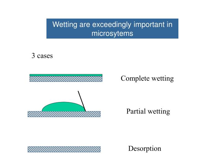 Wetting are exceedingly important in microsytems
