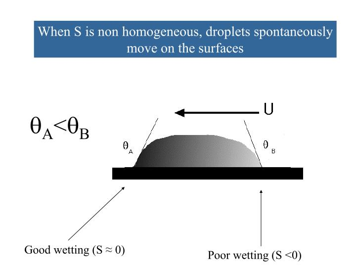 When S is non homogeneous, droplets spontaneously