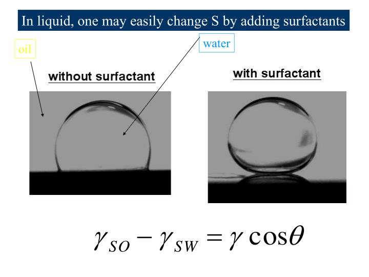 In liquid, one may easily change S by adding surfactants